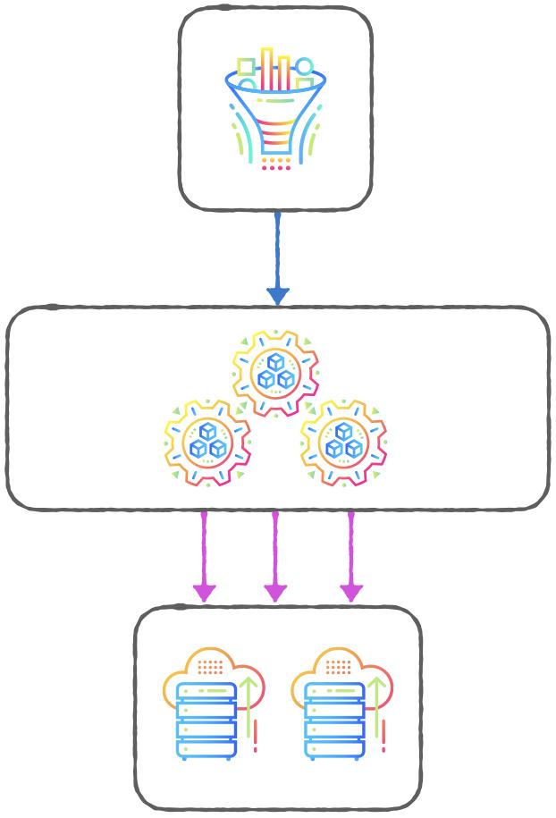 Database Thread Diagram